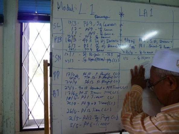 Permohonan Latihan Padi SRI Dari Daerah Sabak Bernam